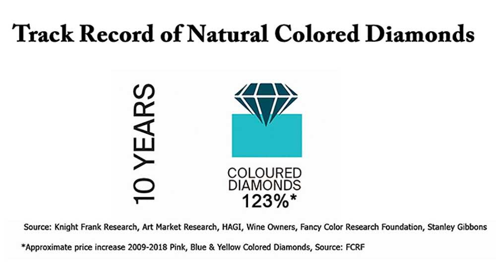 color-diamond-1